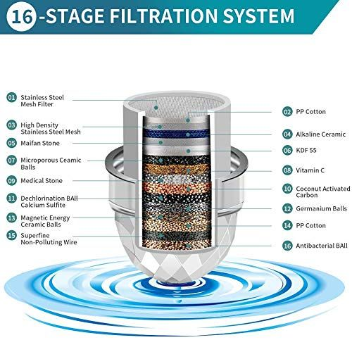 Plantex ABS 16 Stage Shower Head Filter with Vitamin C for Hard Water Treatment
